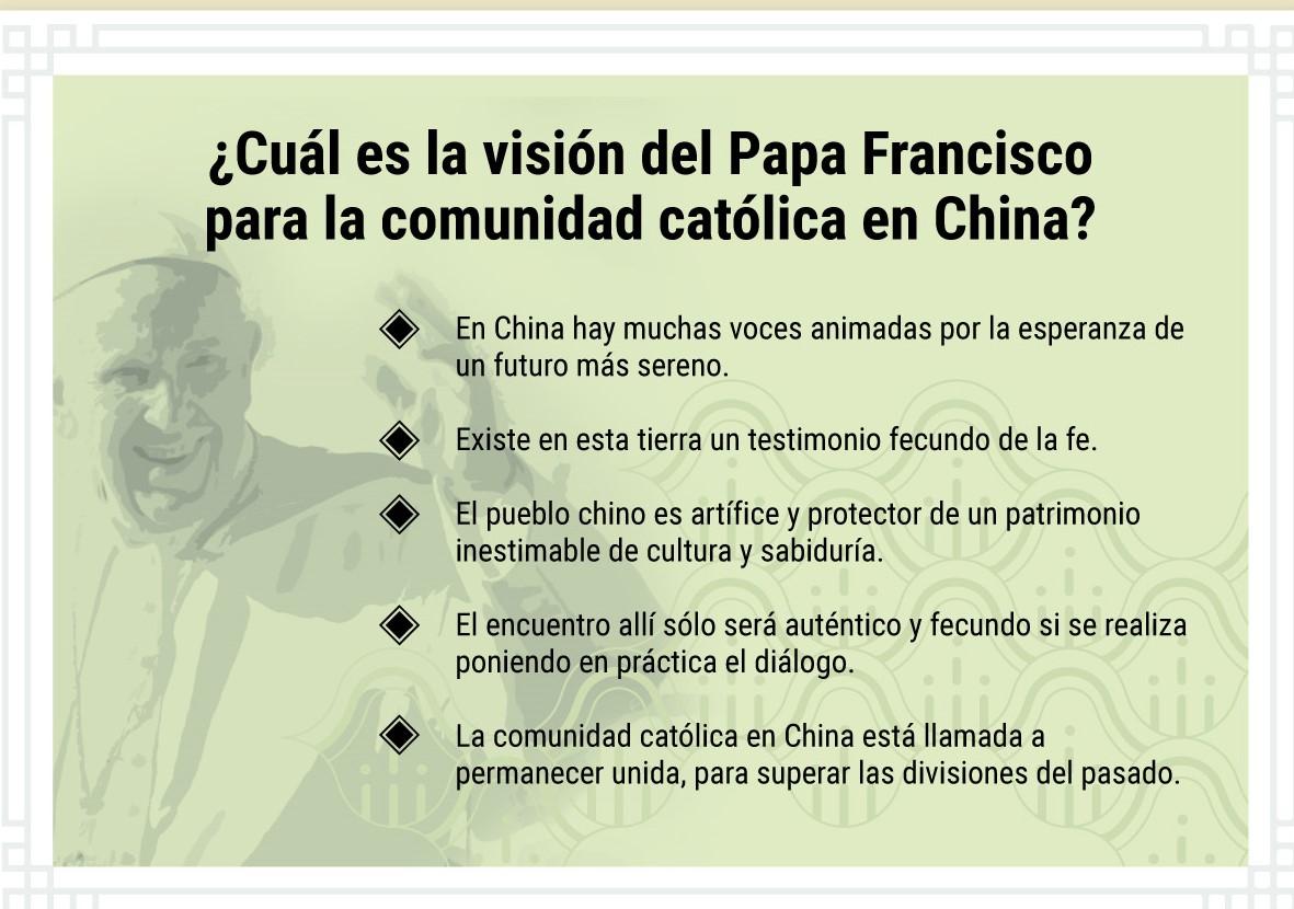 Vision del Papa en China